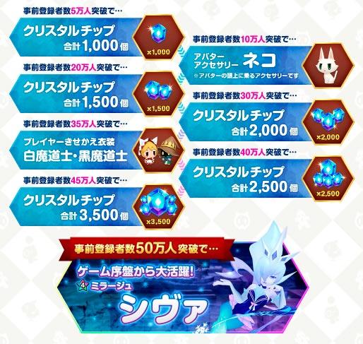 Prêmios da campanha de pré-registro de World of Final Fantasy: Meli-Melo