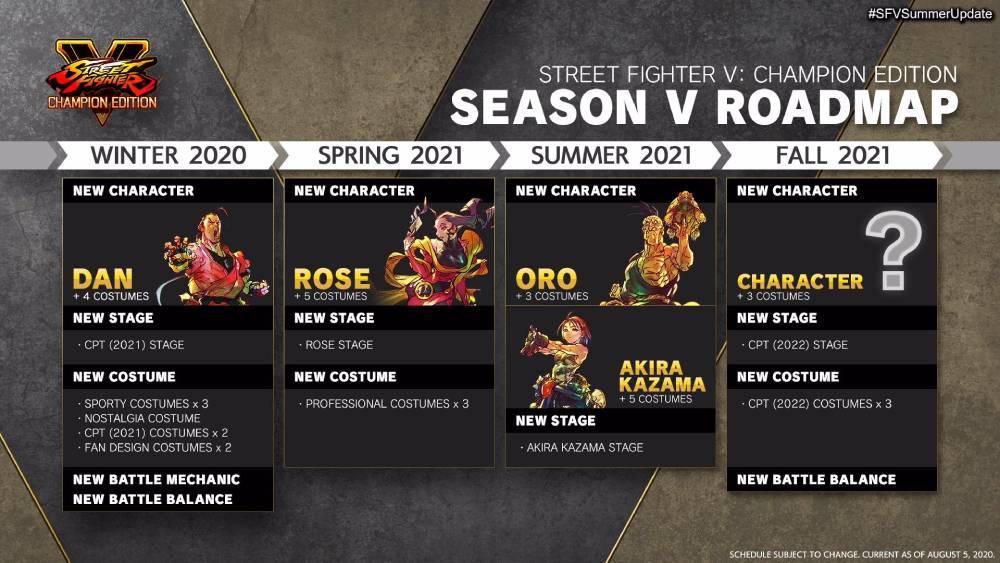 Programação da quinta temporada de Street Fighter V: Champion Edition