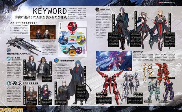 Scan de páginas da revista Famitsu a respeito de Relayer